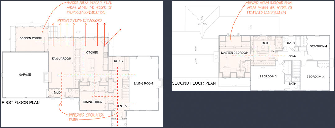 Architects Add Value At Every Stage Of The Project, From Initial Conceptual  Design, Through Construction Completion. When The Contract Document Phase  Is ...